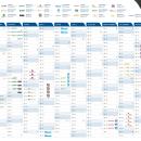 Eventi fieristici, il calendario degli appuntamenti 2016 di PE Labellers