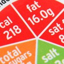 The good and bad about EU Regulation 1169/2011 on food labelling