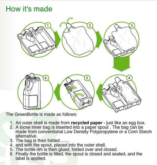 greenbottle-milk-packaging-pe-labellers